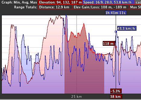 elevation2010.jpg