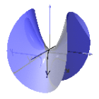 hyperbolic_paraboloid_animation.png