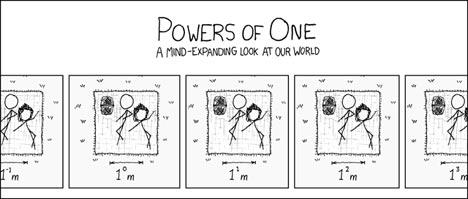 powers_of_one.jpg